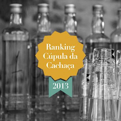 I Ranking Cúpula da Cachaça